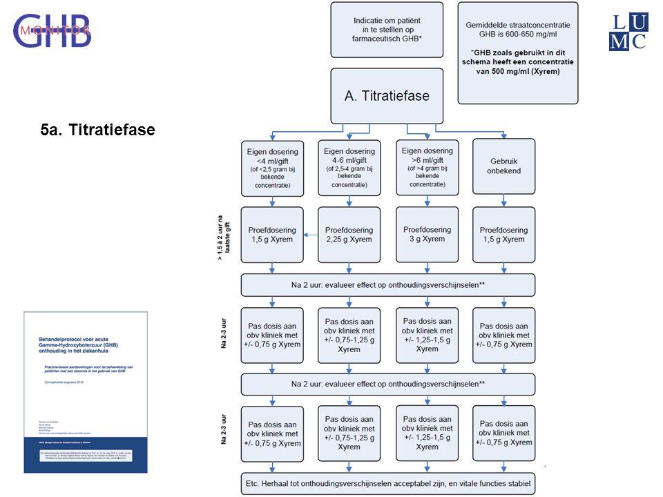 5a. Titratiefase Studiedag GHB 18 januari 2012