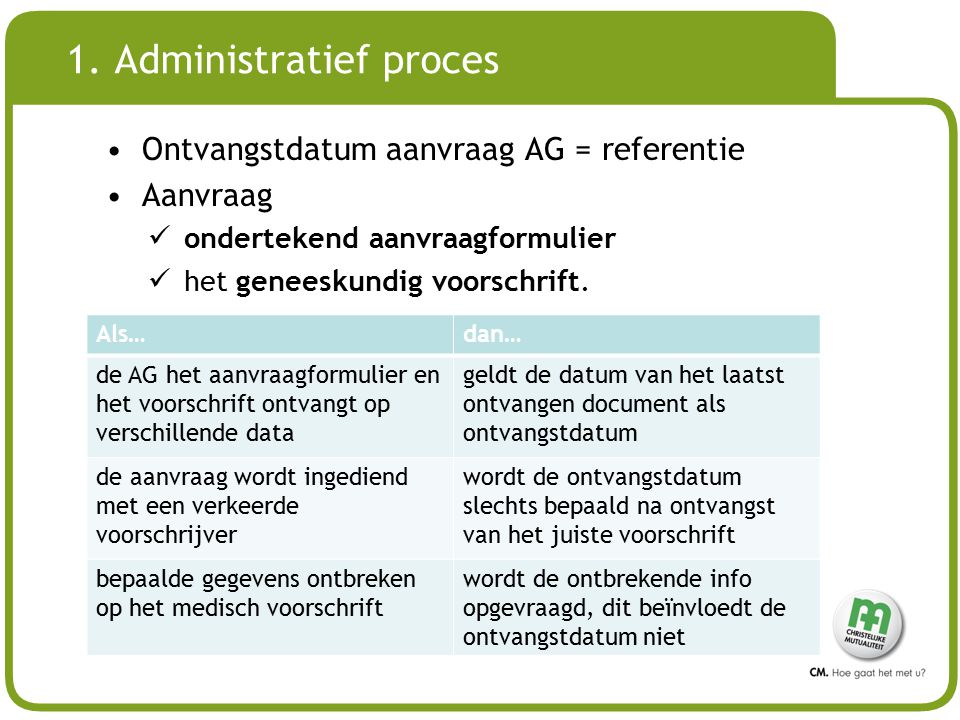 1. Administratief proces