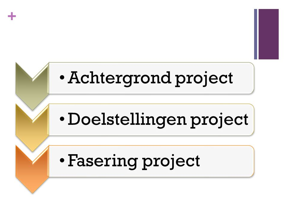 Achtergrond project Doelstellingen project Fasering project