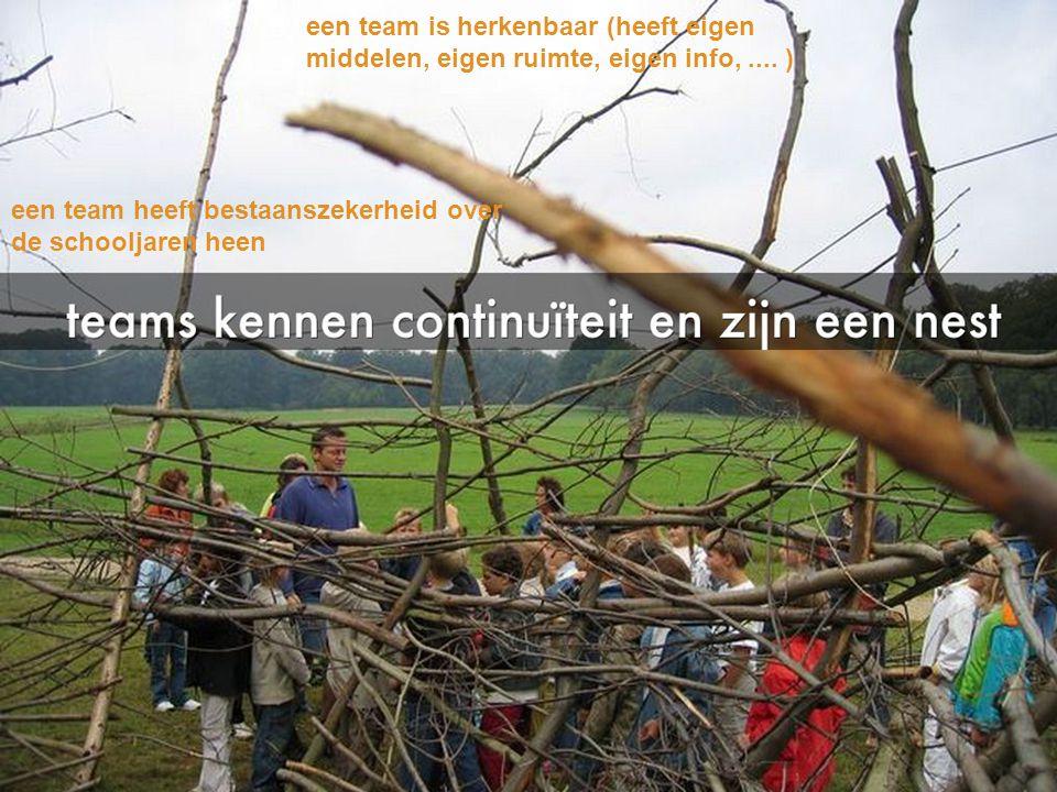 een team is herkenbaar (heeft eigen middelen, eigen ruimte, eigen info, .... )
