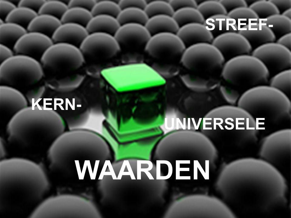 WAARDEN WAARDEN STREEF- TOEVALLIGE STREEF- KERN- UNIVERSELE KERN-