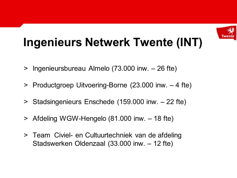 Ingenieurs Netwerk Twente (INT)