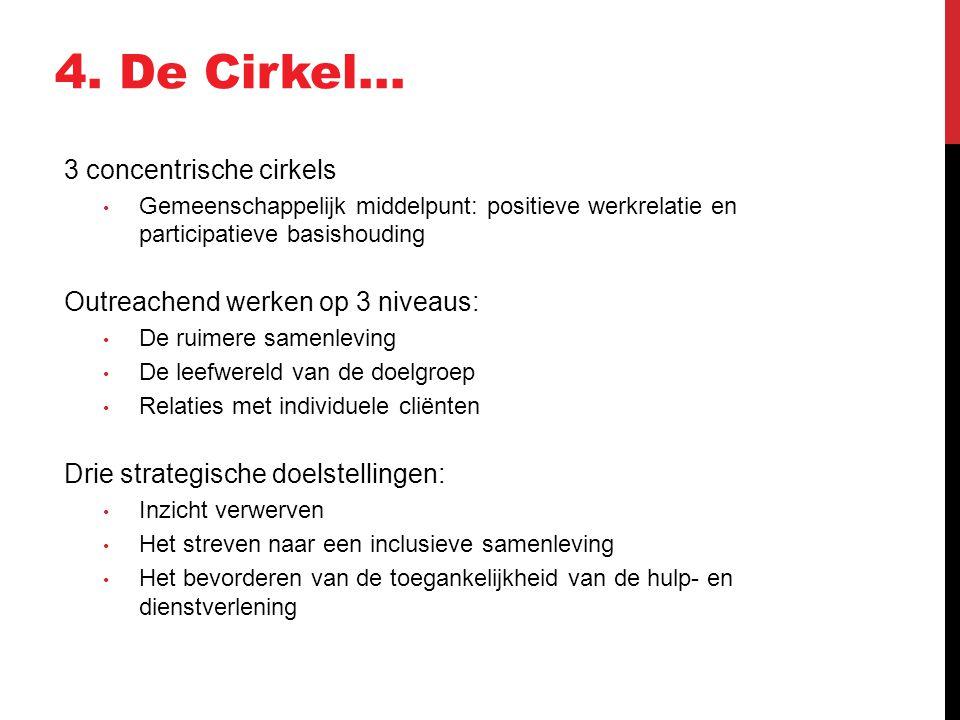 1212 Focus kan op 1 specifieke cirkel liggen, belangrijk om vertaalslag te maken naar de leefomgeving en de ruimere samenleving.