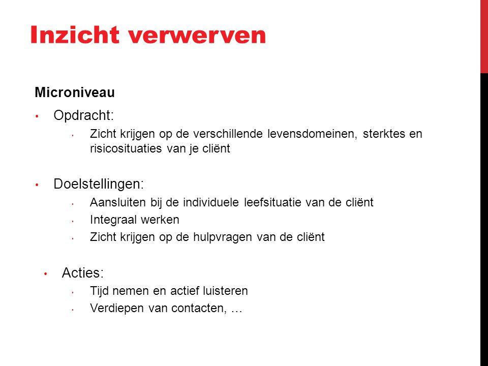 Inzicht verwerven Microniveau Opdracht: Doelstellingen: Acties: 1414