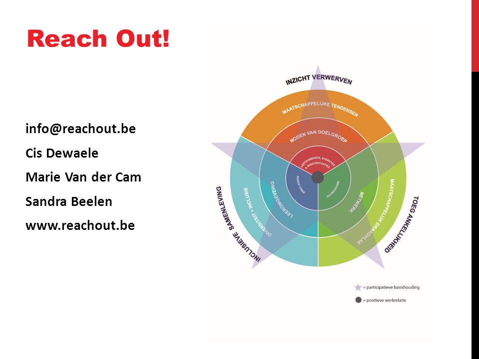 Reach Out! info@reachout.be Cis Dewaele Marie Van der Cam