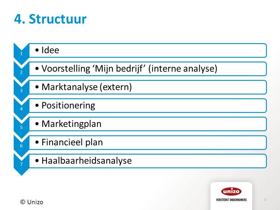4. Structuur 1. Idee. 2. Voorstelling 'Mijn bedrijf' (interne analyse) 3. Marktanalyse (extern)