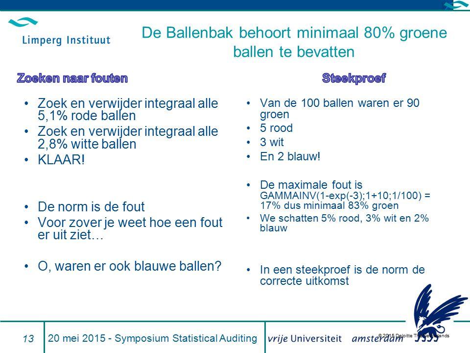 De Ballenbak behoort minimaal 80% groene ballen te bevatten