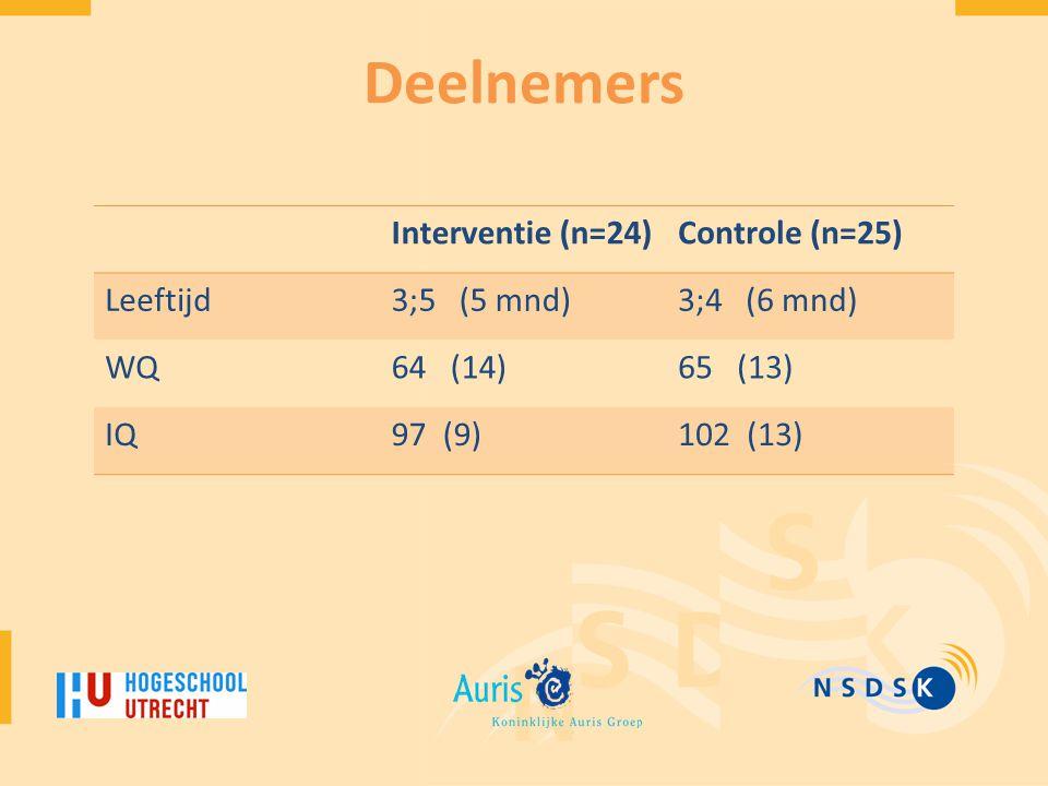 Deelnemers Interventie (n=24) Controle (n=25) Leeftijd 3;5 (5 mnd)