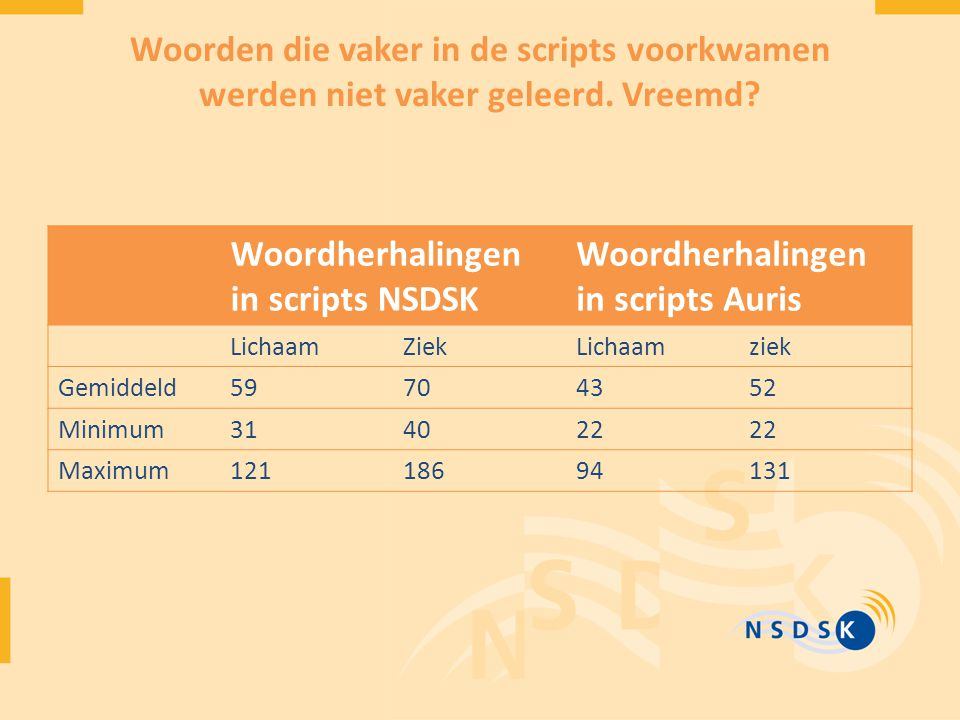 Woordherhalingen in scripts NSDSK Woordherhalingen in scripts Auris