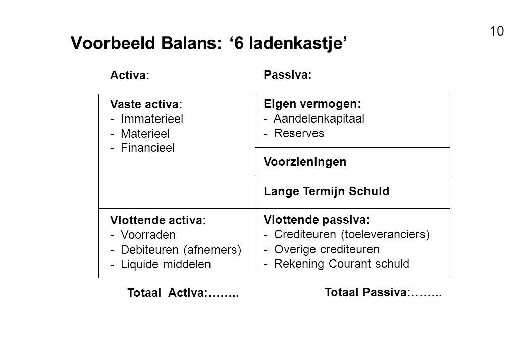 Voorbeeld Balans: '6 ladenkastje'