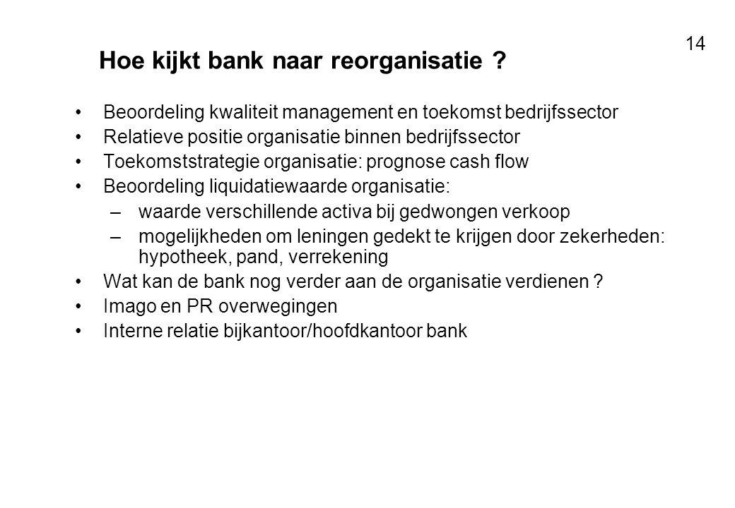 Hoe kijkt bank naar reorganisatie