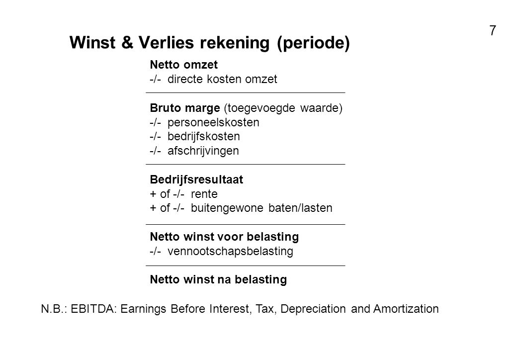 Winst & Verlies rekening (periode)