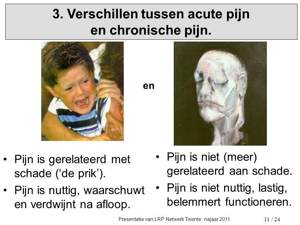 3. Verschillen tussen acute pijn en chronische pijn.
