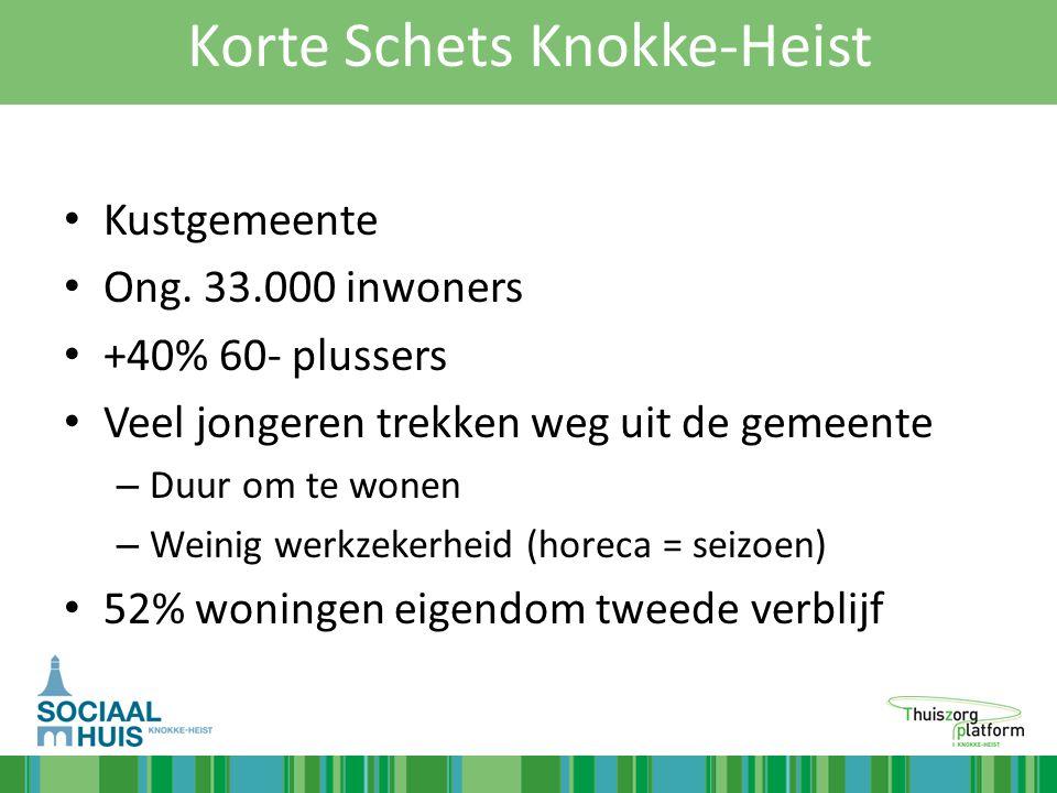 Korte Schets Knokke-Heist