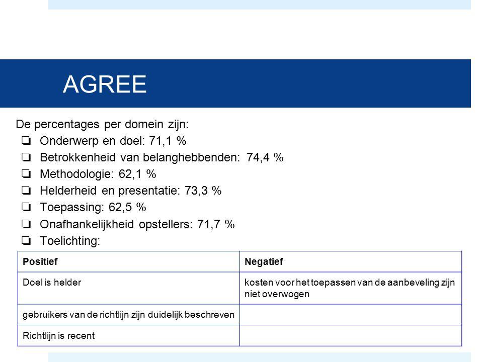 AGREE De percentages per domein zijn: Onderwerp en doel: 71,1 %