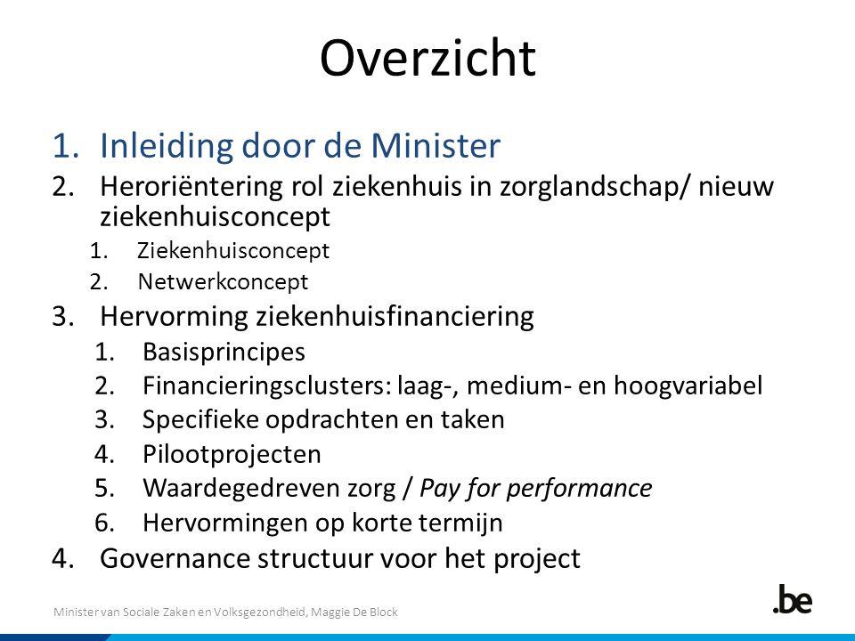 Overzicht Inleiding door de Minister