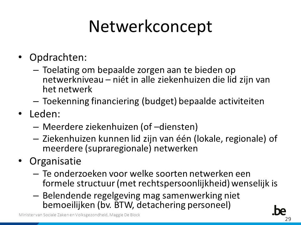 Netwerkconcept Opdrachten: Leden: Organisatie