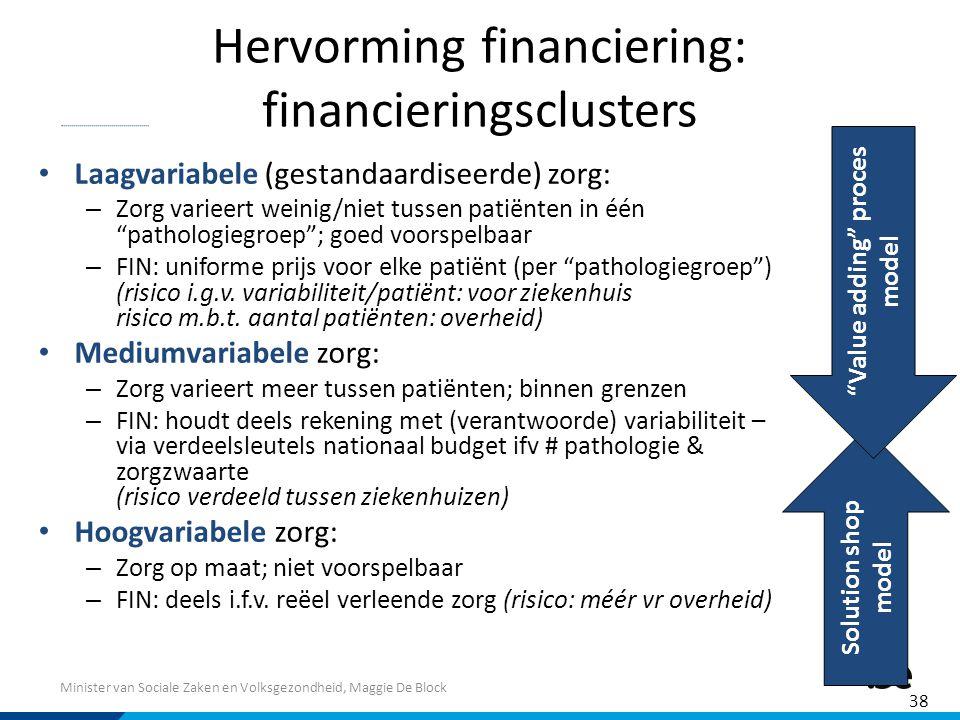 Hervorming financiering: financieringsclusters
