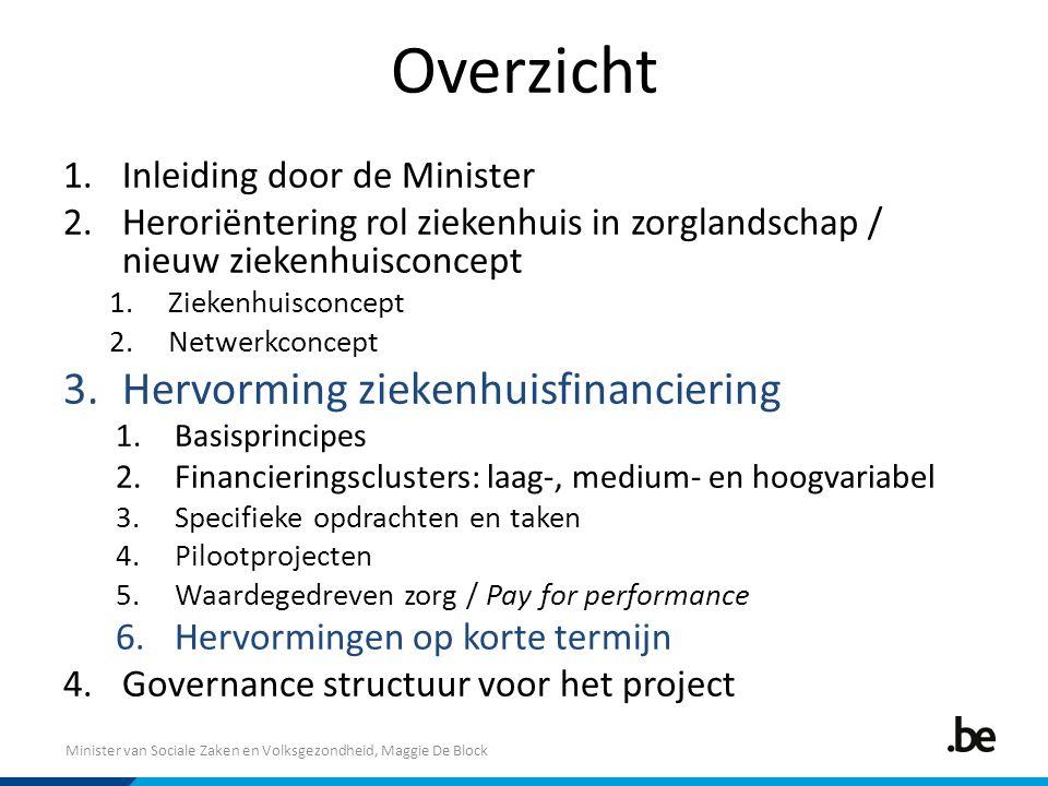Overzicht Hervorming ziekenhuisfinanciering Inleiding door de Minister