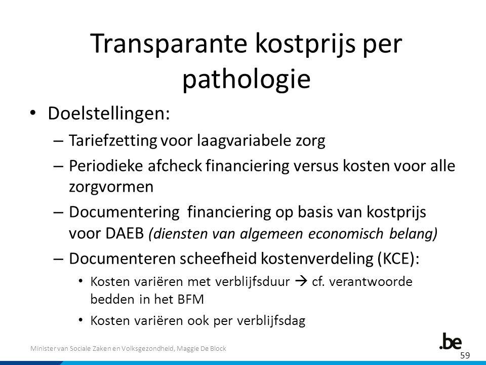 Transparante kostprijs per pathologie