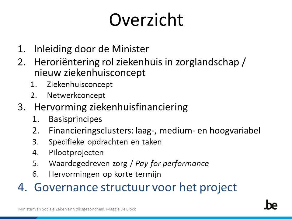 Overzicht Governance structuur voor het project
