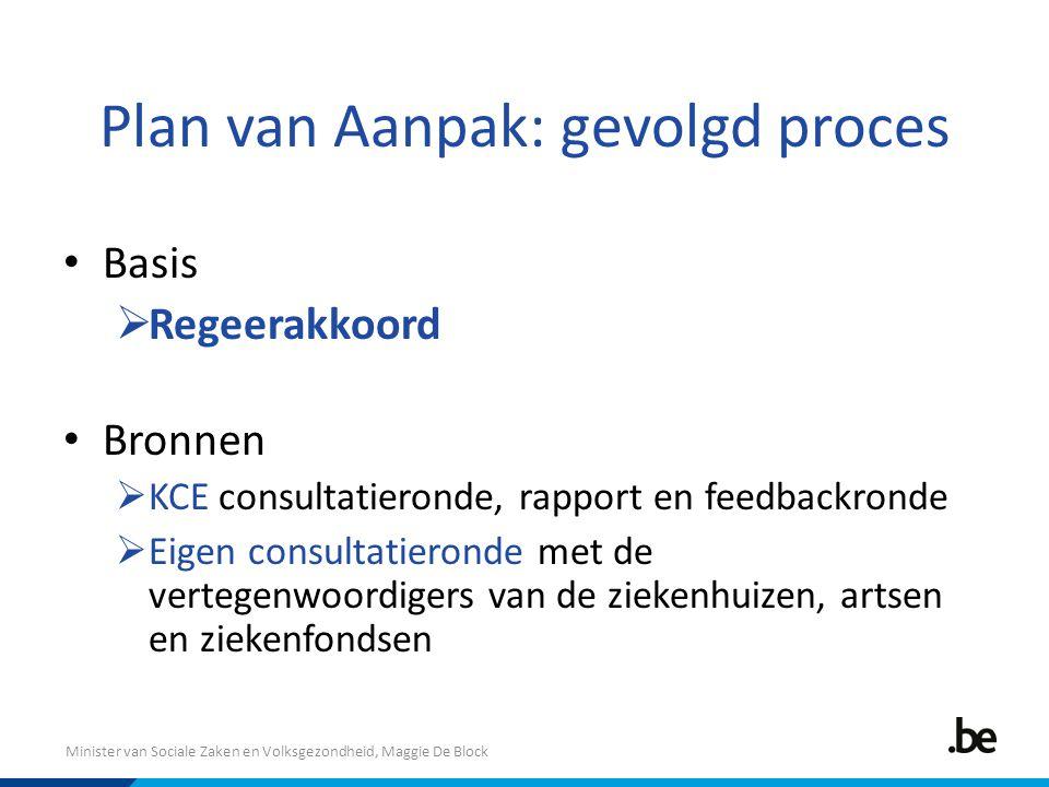 Plan van Aanpak: gevolgd proces