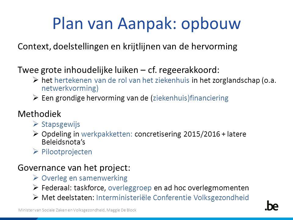 Plan van Aanpak: opbouw