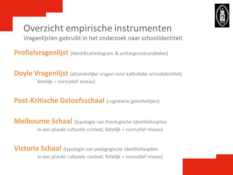 Overzicht empirische instrumenten Vragenlijsten gebruikt in het onderzoek naar schoolidentiteit