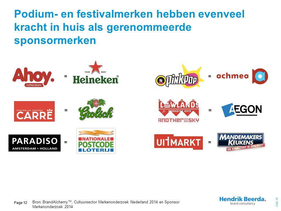Podium- en festivalmerken hebben evenveel kracht in huis als gerenommeerde sponsormerken