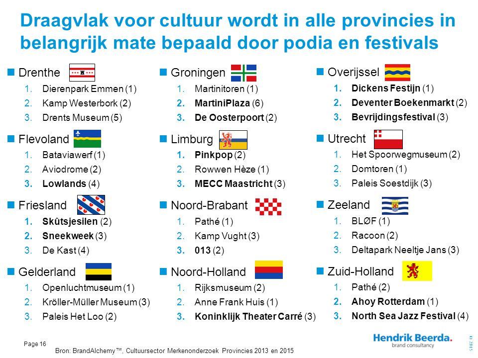 Draagvlak voor cultuur wordt in alle provincies in belangrijk mate bepaald door podia en festivals