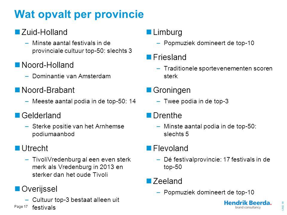 Wat opvalt per provincie