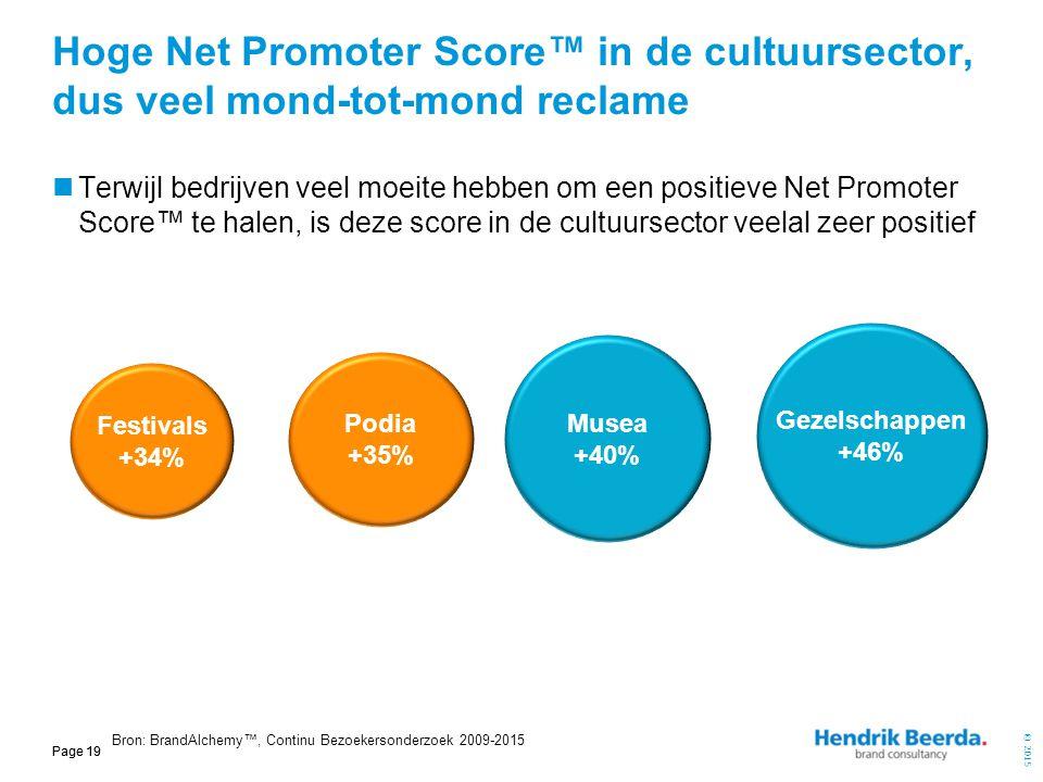 Hoge Net Promoter Score™ in de cultuursector, dus veel mond-tot-mond reclame