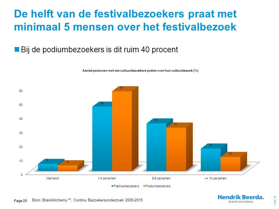 De helft van de festivalbezoekers praat met minimaal 5 mensen over het festivalbezoek