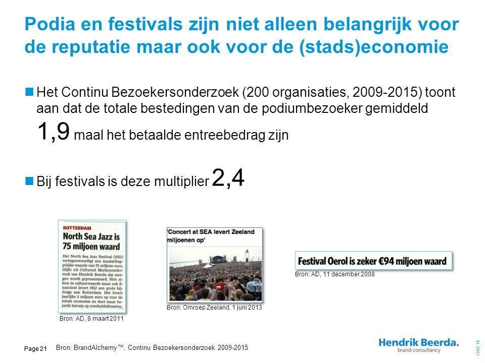 Podia en festivals zijn niet alleen belangrijk voor de reputatie maar ook voor de (stads)economie