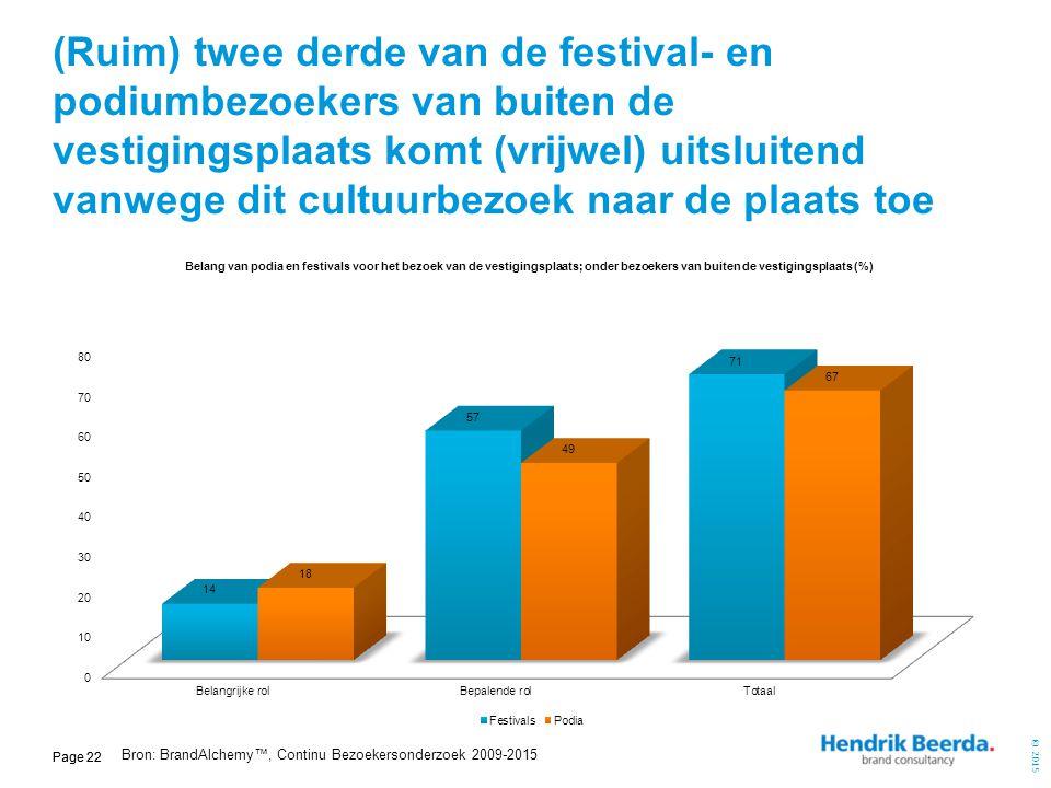 (Ruim) twee derde van de festival- en podiumbezoekers van buiten de vestigingsplaats komt (vrijwel) uitsluitend vanwege dit cultuurbezoek naar de plaats toe