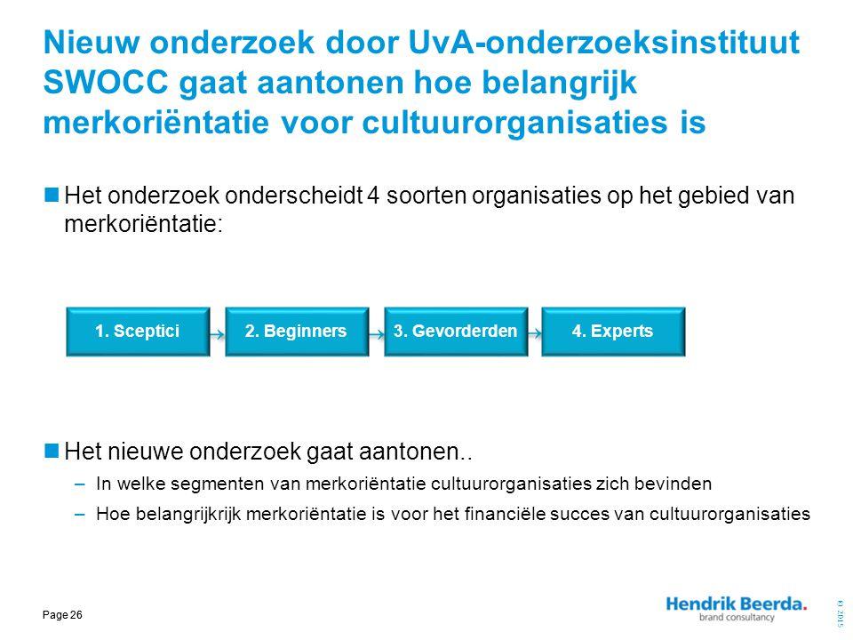 Nieuw onderzoek door UvA-onderzoeksinstituut SWOCC gaat aantonen hoe belangrijk merkoriëntatie voor cultuurorganisaties is