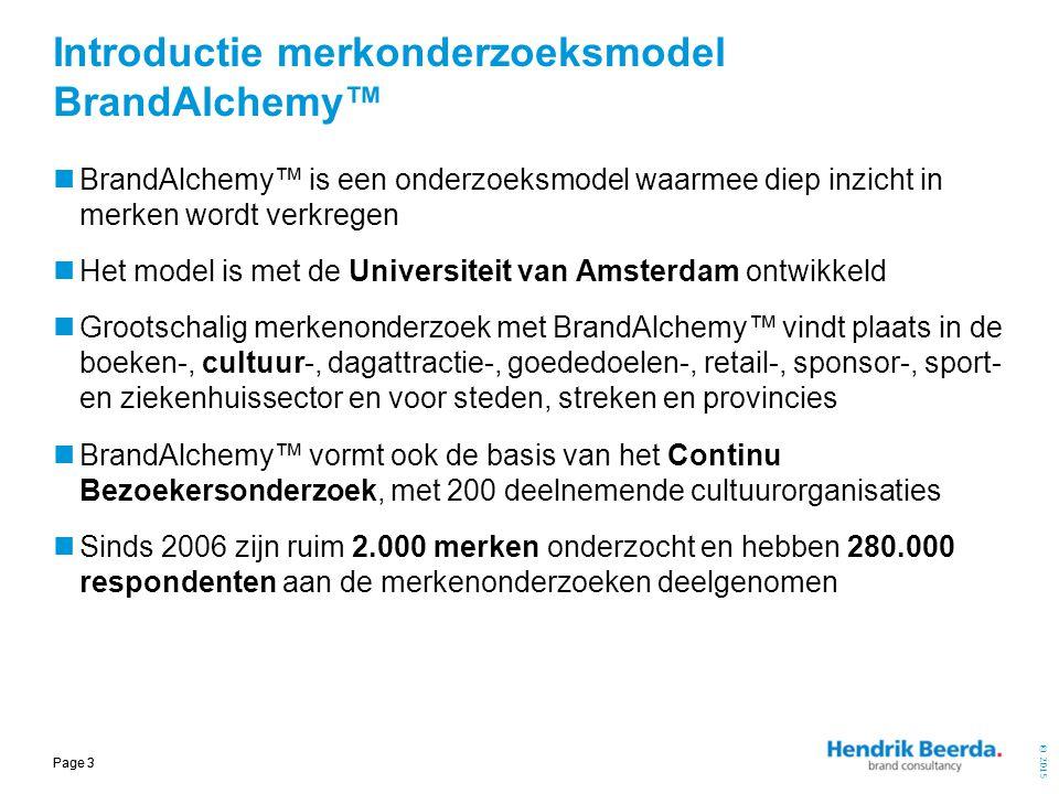 Introductie merkonderzoeksmodel BrandAlchemy™