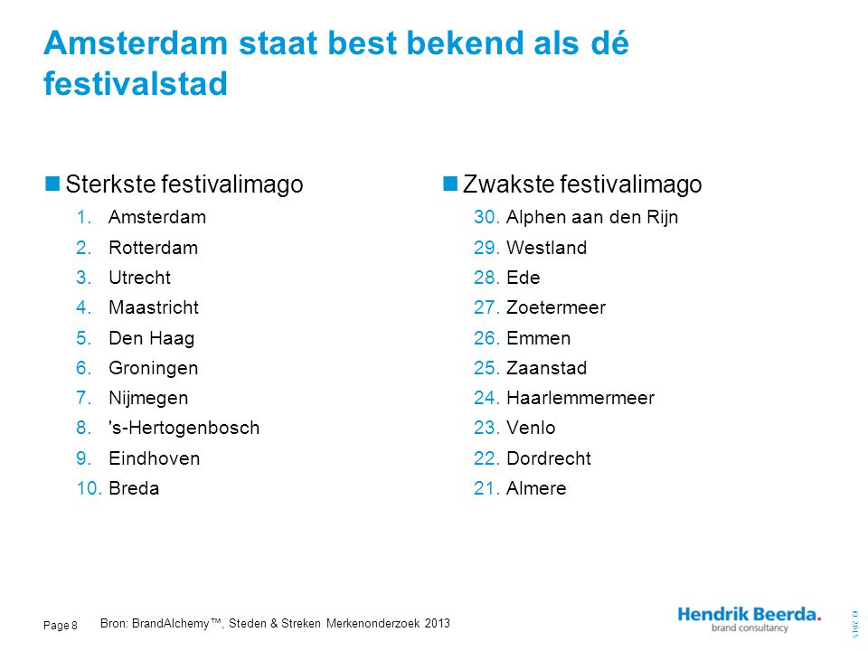 Amsterdam staat best bekend als dé festivalstad