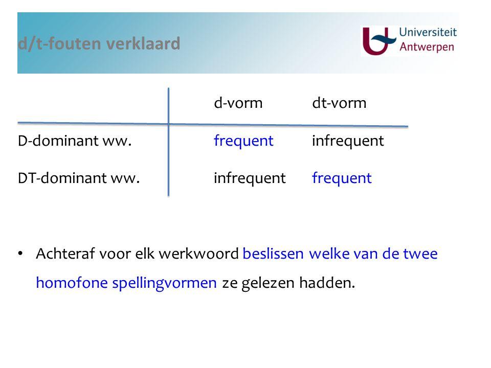 d/t-fouten verklaard d-vorm dt-vorm D-dominant ww. frequent infrequent