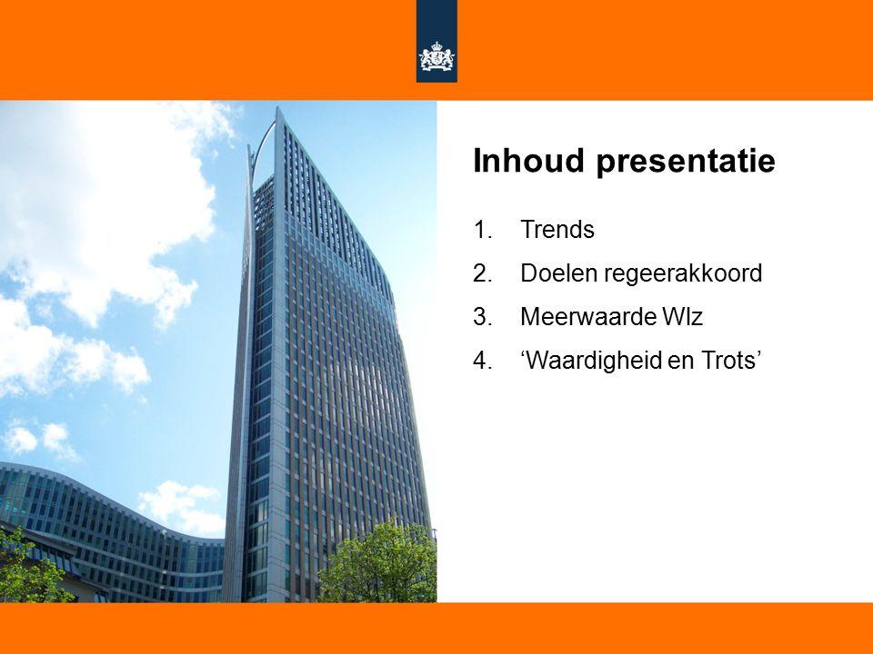 Inhoud presentatie Trends Doelen regeerakkoord Meerwaarde Wlz