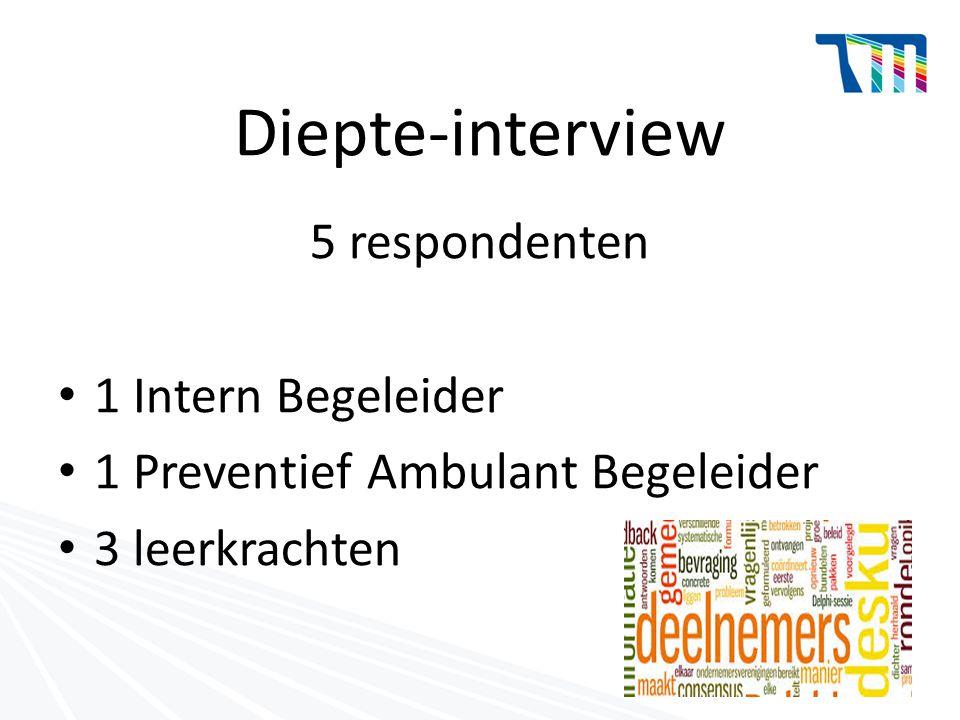 Diepte-interview 5 respondenten 1 Intern Begeleider