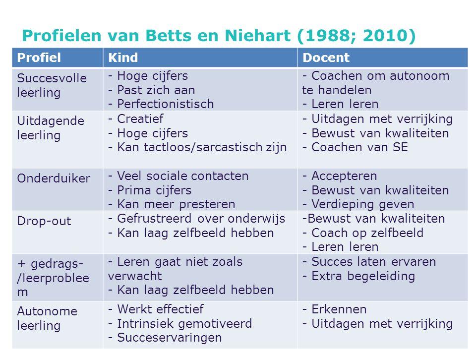 Profielen van Betts en Niehart (1988; 2010)