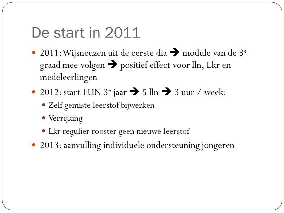 De start in 2011 2011: Wijsneuzen uit de eerste dia  module van de 3e graad mee volgen  positief effect voor lln, Lkr en medeleerlingen.