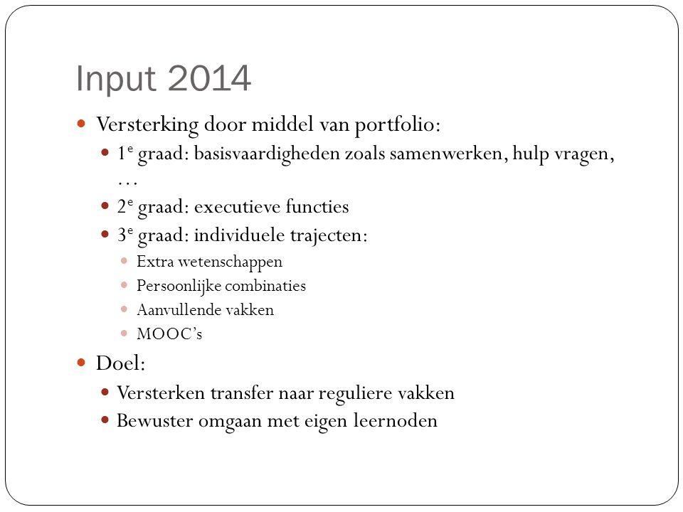 Input 2014 Versterking door middel van portfolio: Doel: