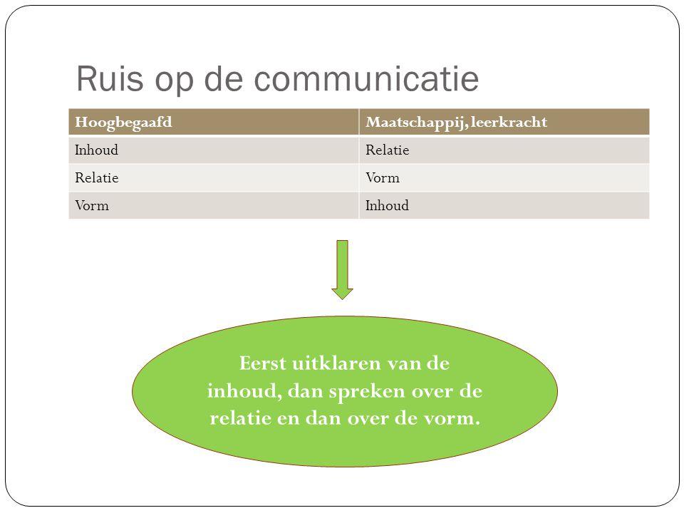 Ruis op de communicatie