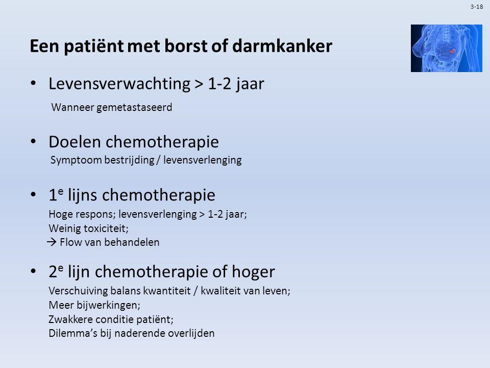 Een patiënt met borst of darmkanker