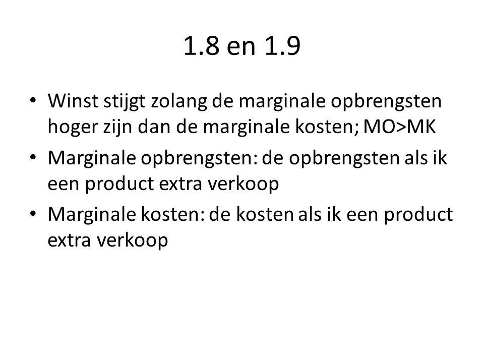 1.8 en 1.9 Winst stijgt zolang de marginale opbrengsten hoger zijn dan de marginale kosten; MO>MK.