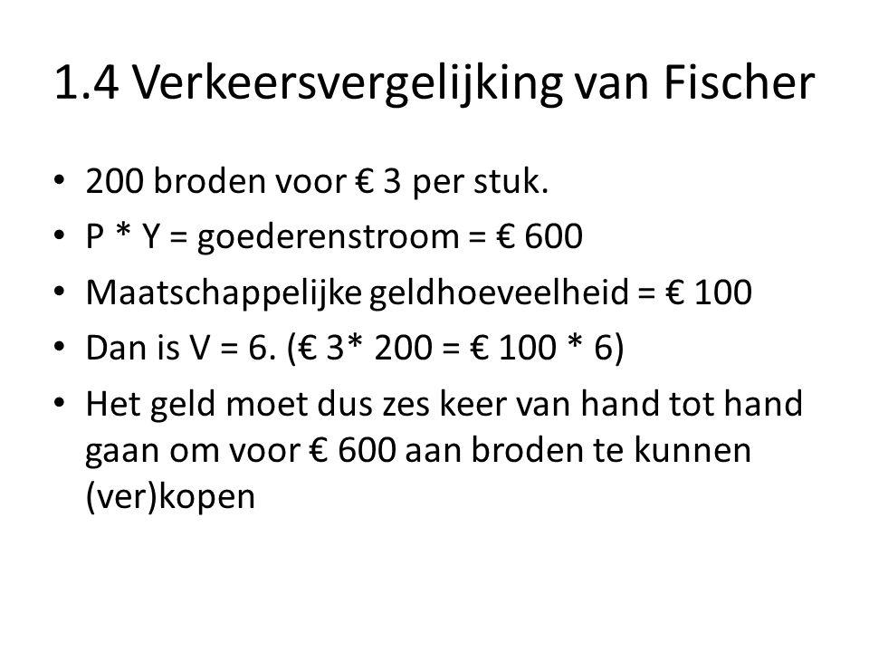 1.4 Verkeersvergelijking van Fischer