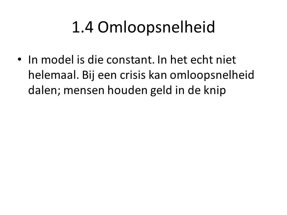 1.4 Omloopsnelheid In model is die constant. In het echt niet helemaal.