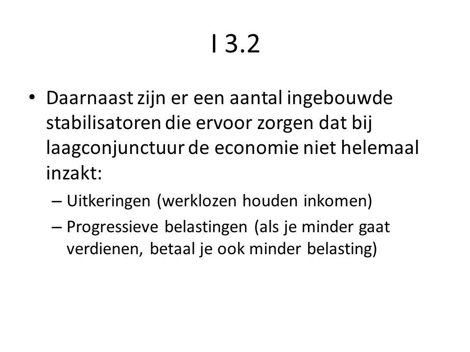 I 3.2 Daarnaast zijn er een aantal ingebouwde stabilisatoren die ervoor zorgen dat bij laagconjunctuur de economie niet helemaal inzakt: